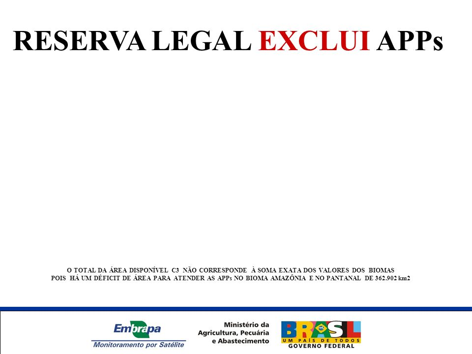 RESERVA LEGAL EXCLUI APPs