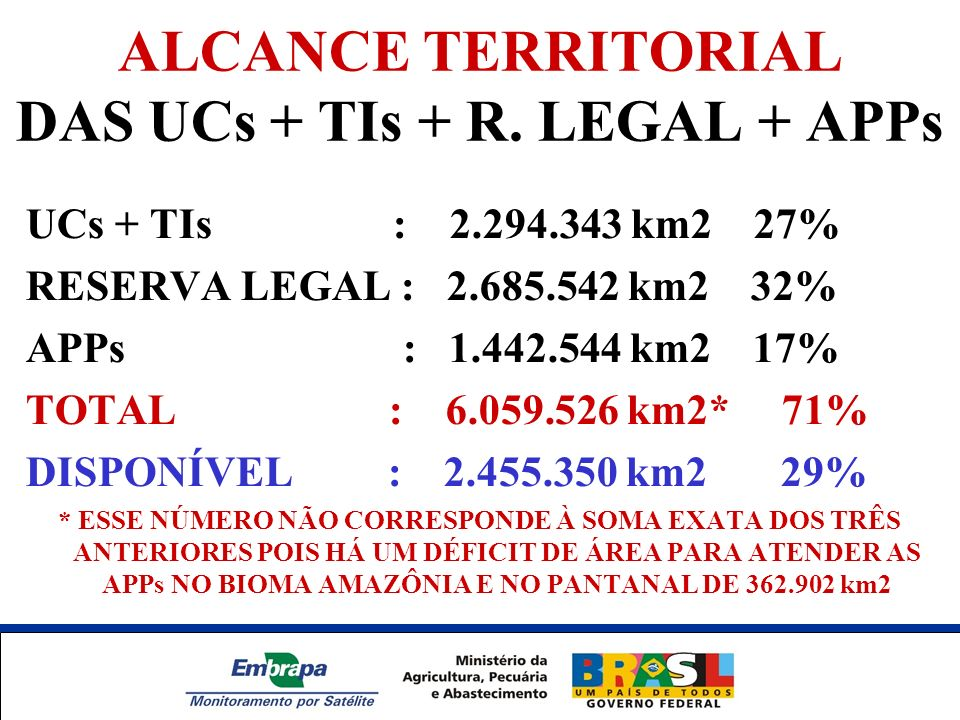 ALCANCE TERRITORIAL DAS UCs + TIs + R. LEGAL + APPs