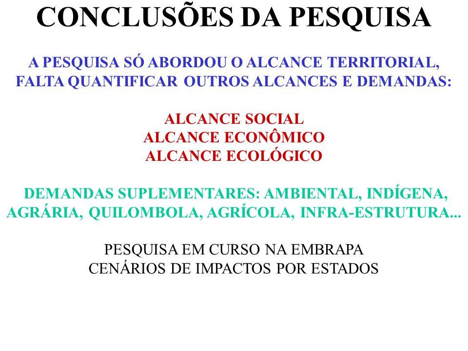 CONCLUSÕES DA PESQUISA