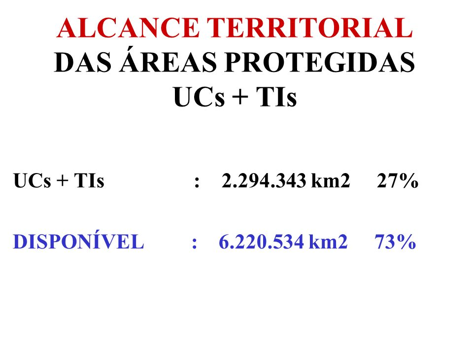 ALCANCE TERRITORIAL DAS ÁREAS PROTEGIDAS UCs + TIs