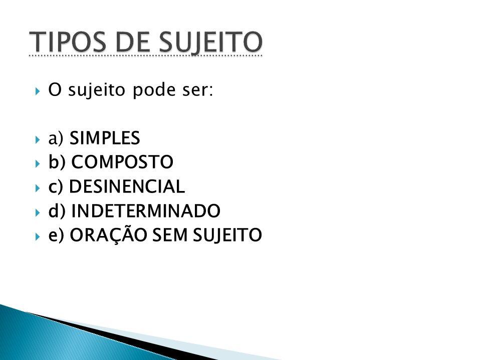 TIPOS DE SUJEITO O sujeito pode ser: a) SIMPLES b) COMPOSTO