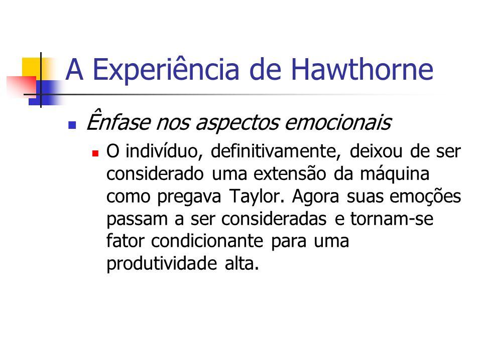 A Experiência de Hawthorne
