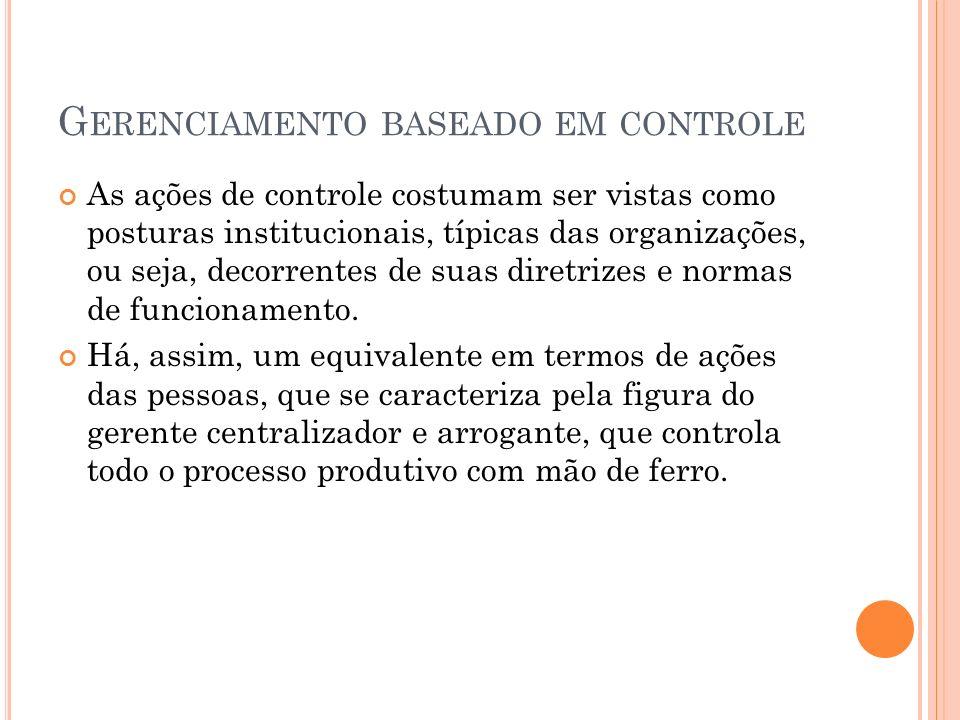 Gerenciamento baseado em controle