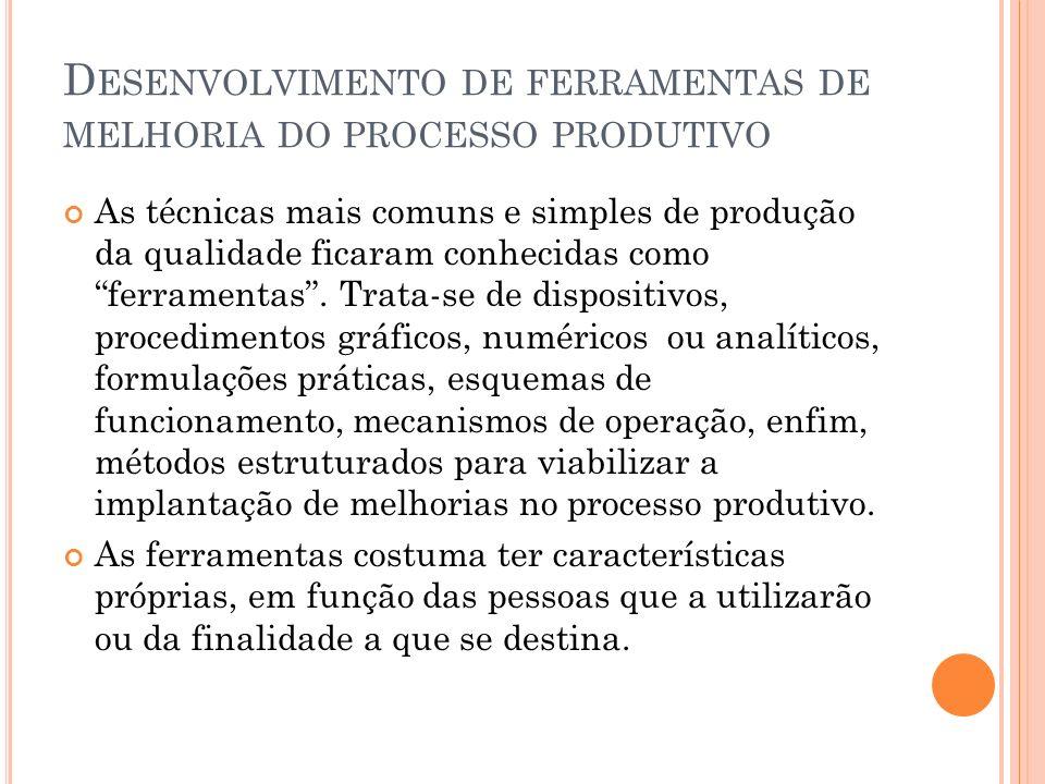 Desenvolvimento de ferramentas de melhoria do processo produtivo