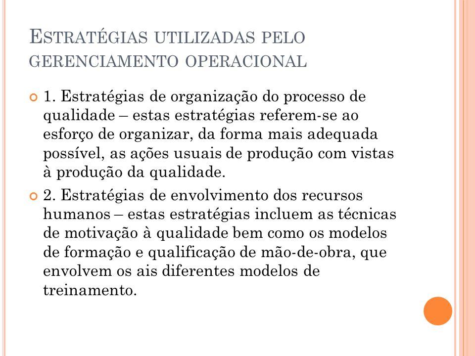 Estratégias utilizadas pelo gerenciamento operacional