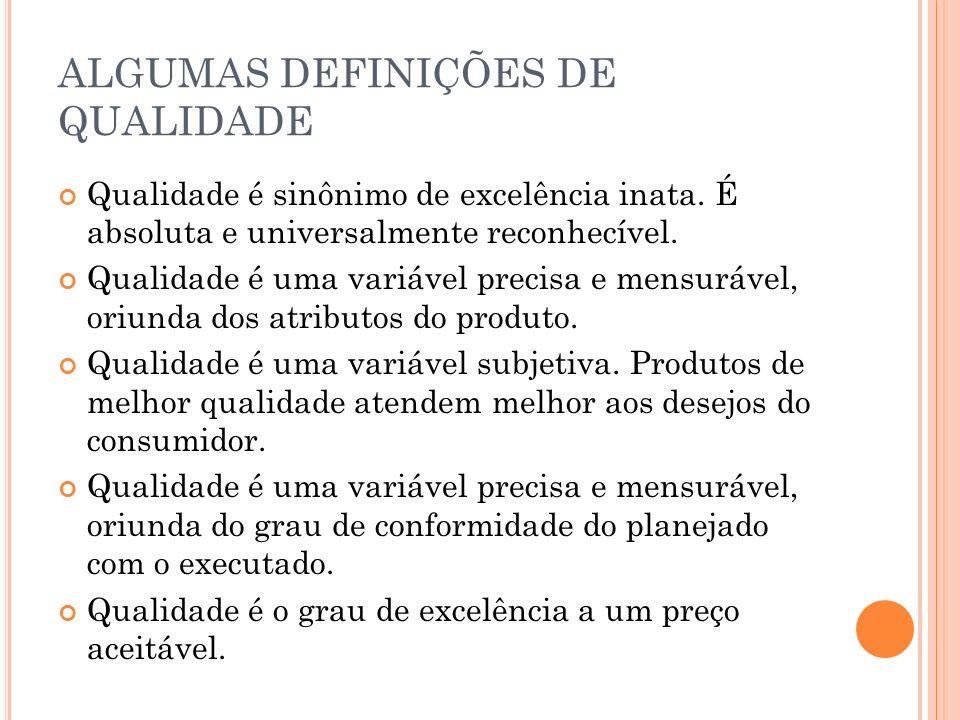 ALGUMAS DEFINIÇÕES DE QUALIDADE