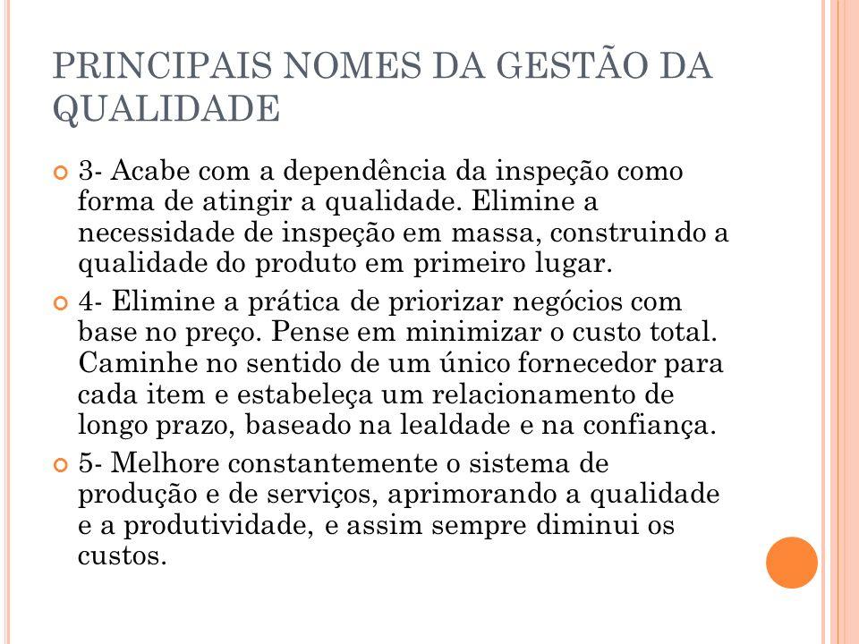 PRINCIPAIS NOMES DA GESTÃO DA QUALIDADE