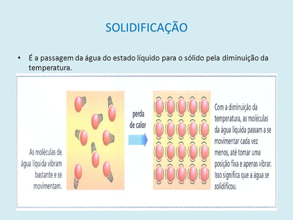 SOLIDIFICAÇÃO É a passagem da água do estado líquido para o sólido pela diminuição da temperatura.