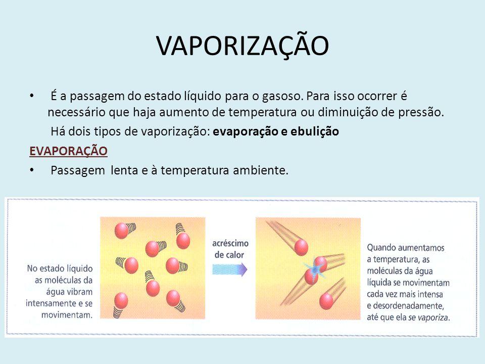 VAPORIZAÇÃO É a passagem do estado líquido para o gasoso. Para isso ocorrer é necessário que haja aumento de temperatura ou diminuição de pressão.