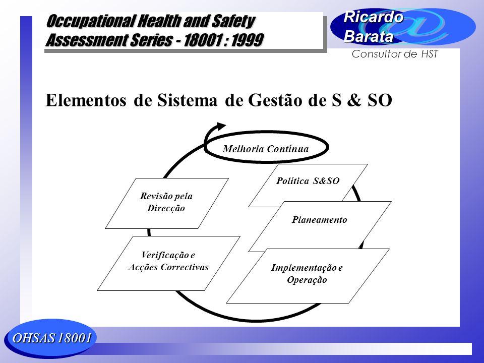 Implementação e Operação Verificação e Acções Correctivas