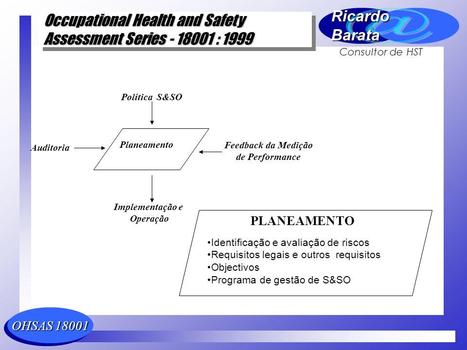 PLANEAMENTO Identificação e avaliação de riscos