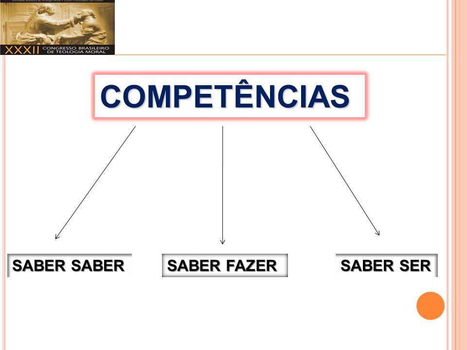 COMPETÊNCIAS SABER SABER SABER FAZER SABER SER