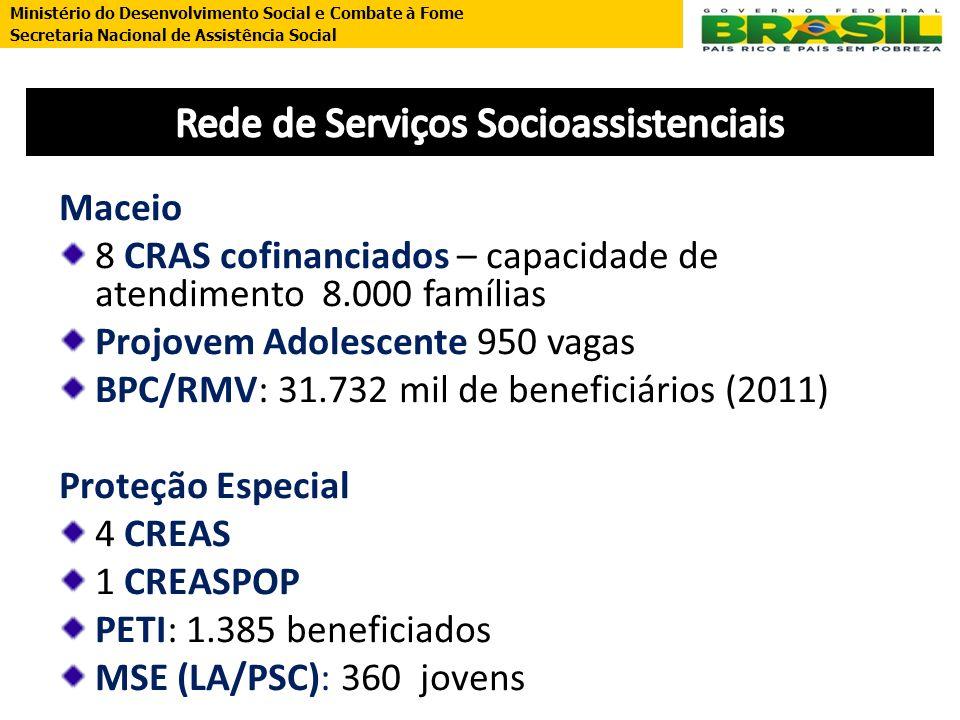 Rede de Serviços Socioassistenciais
