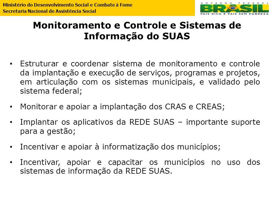 Monitoramento e Controle e Sistemas de Informação do SUAS