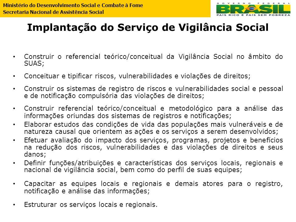 Implantação do Serviço de Vigilância Social