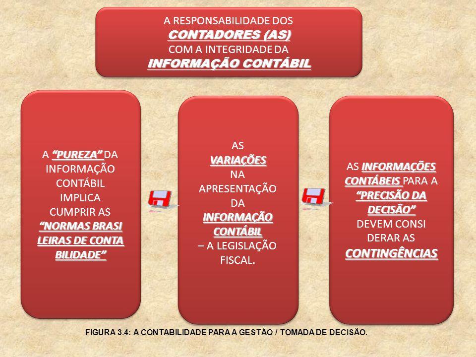 CONTINGÊNCIAS A RESPONSABILIDADE DOS CONTADORES (AS)