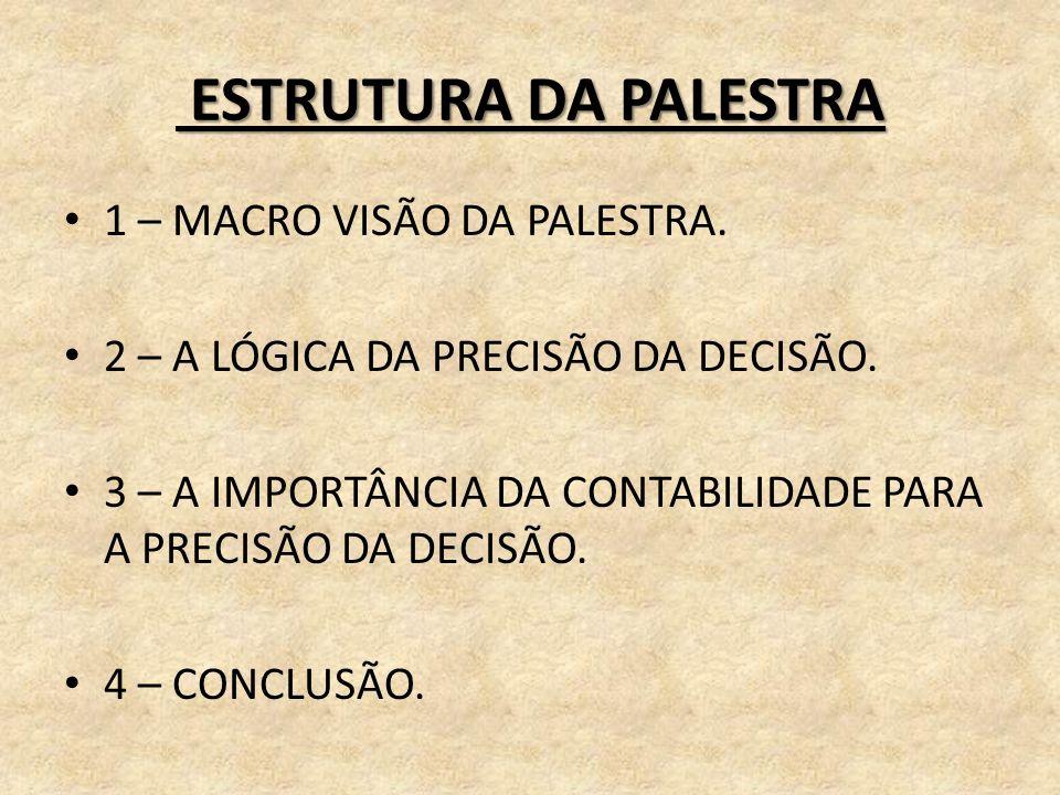 ESTRUTURA DA PALESTRA 1 – MACRO VISÃO DA PALESTRA.
