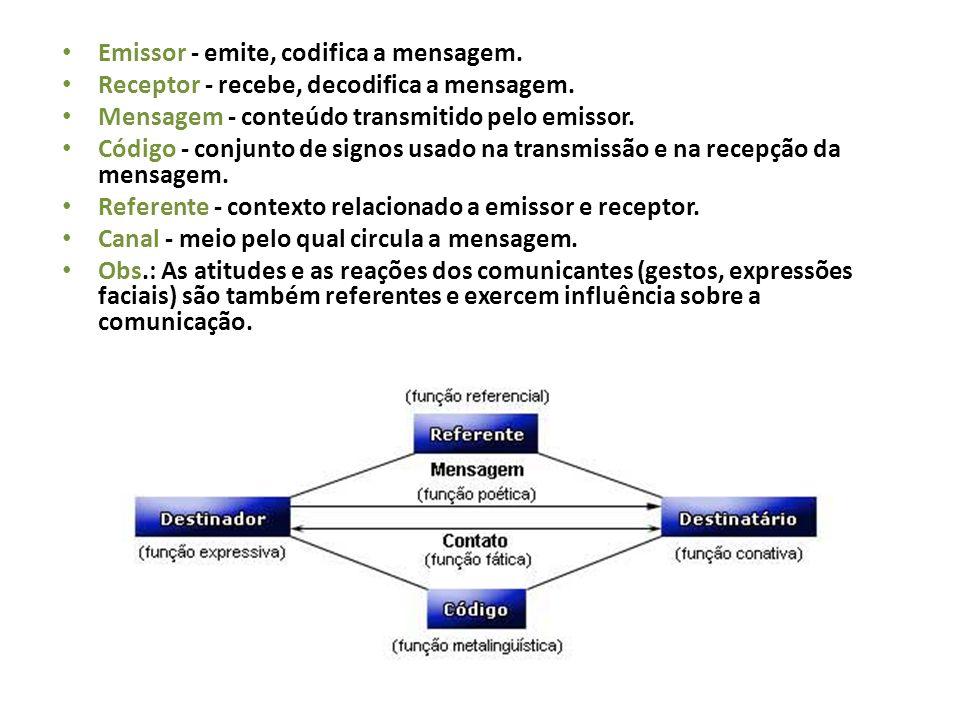 Emissor - emite, codifica a mensagem.