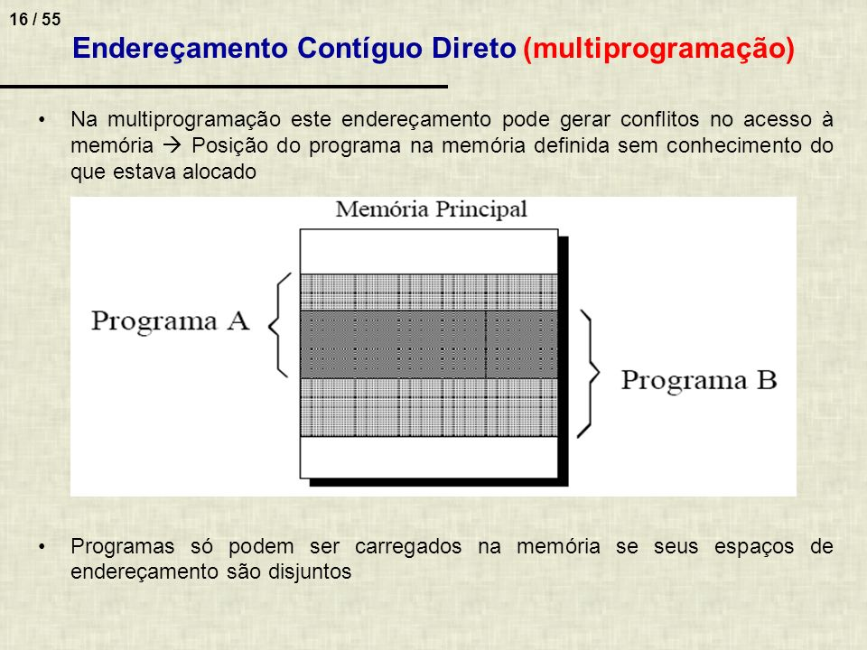 Endereçamento Contíguo Direto (multiprogramação)