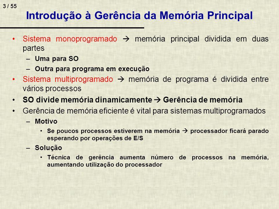 Introdução à Gerência da Memória Principal