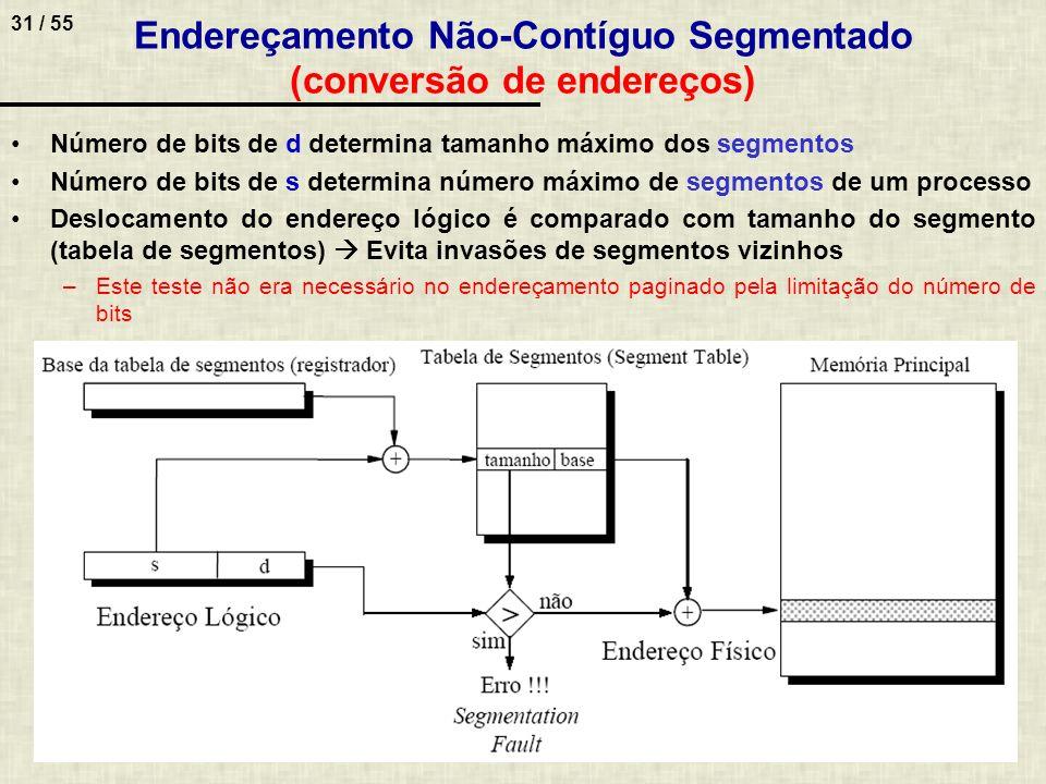 Endereçamento Não-Contíguo Segmentado (conversão de endereços)