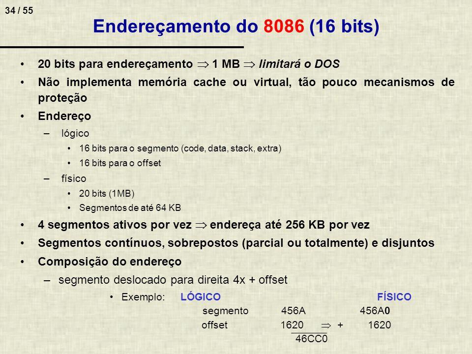 Endereçamento do 8086 (16 bits)