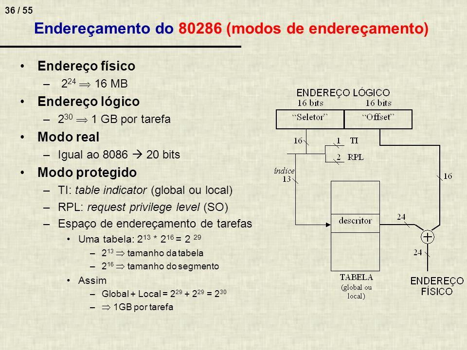 Endereçamento do 80286 (modos de endereçamento)