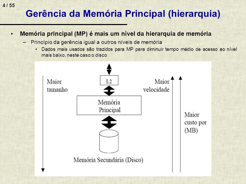 Gerência da Memória Principal (hierarquia)