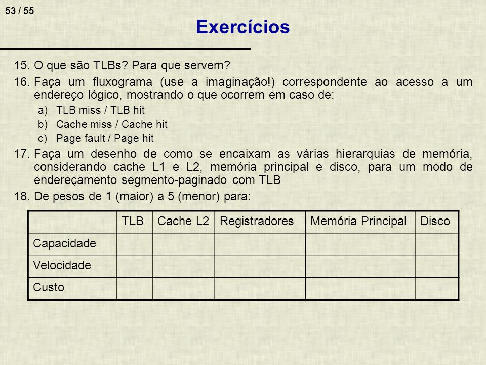 Exercícios O que são TLBs Para que servem