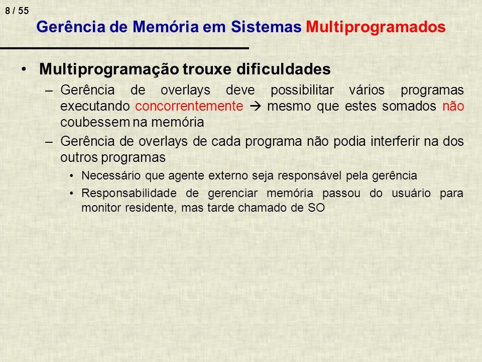 Gerência de Memória em Sistemas Multiprogramados