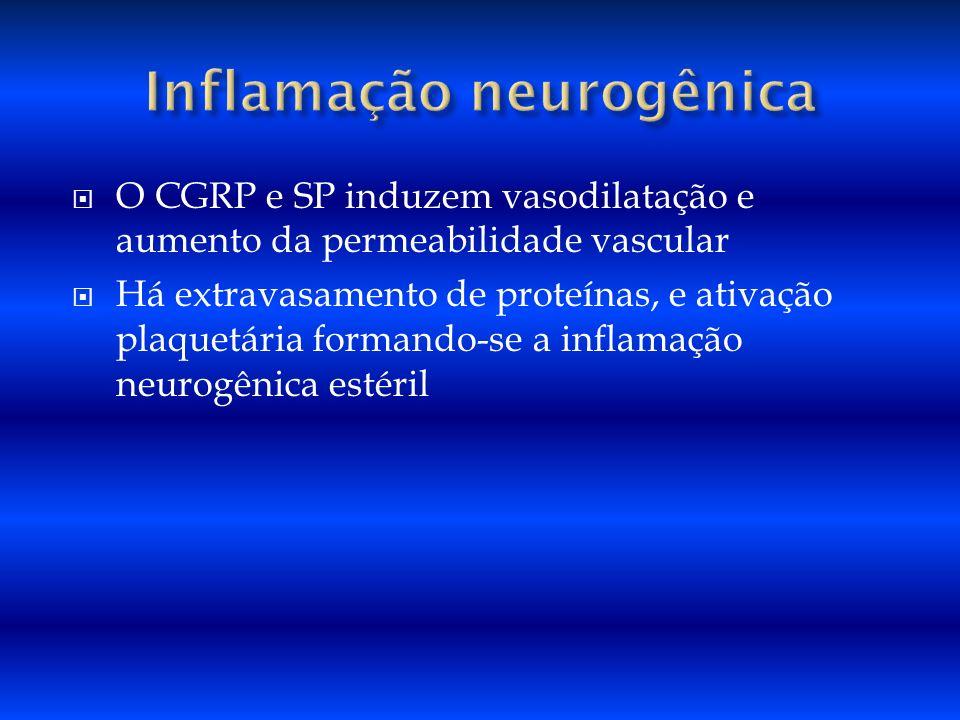 Inflamação neurogênica