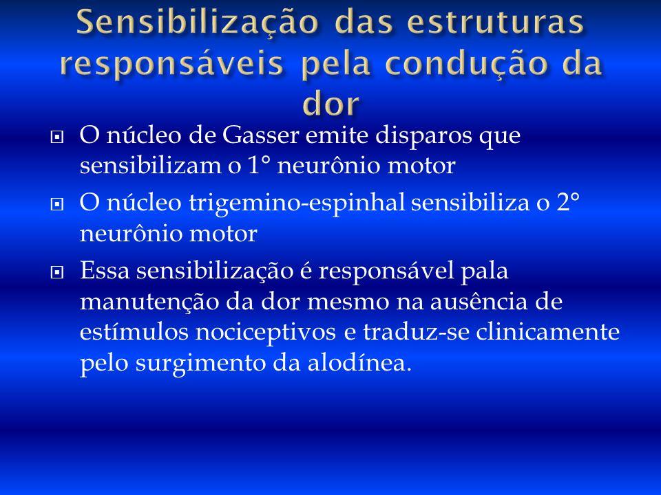 Sensibilização das estruturas responsáveis pela condução da dor