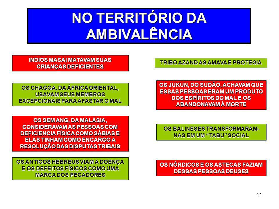 NO TERRITÓRIO DA AMBIVALÊNCIA