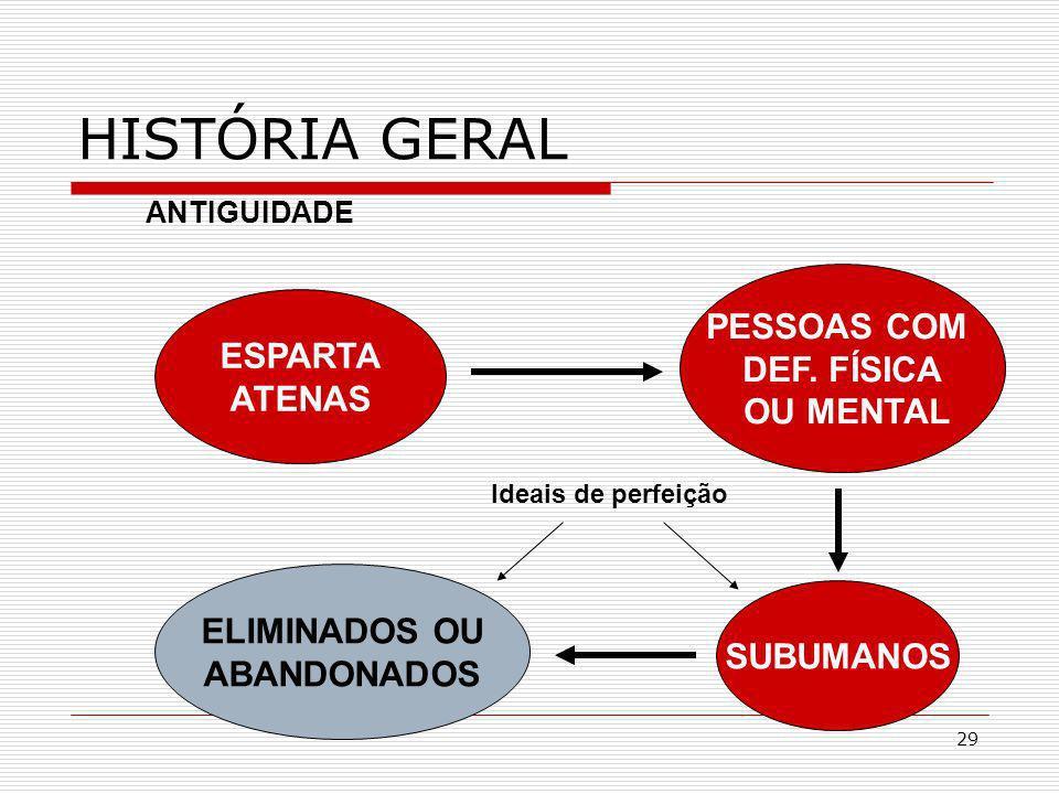 HISTÓRIA GERAL PESSOAS COM DEF. FÍSICA OU MENTAL ESPARTA ATENAS