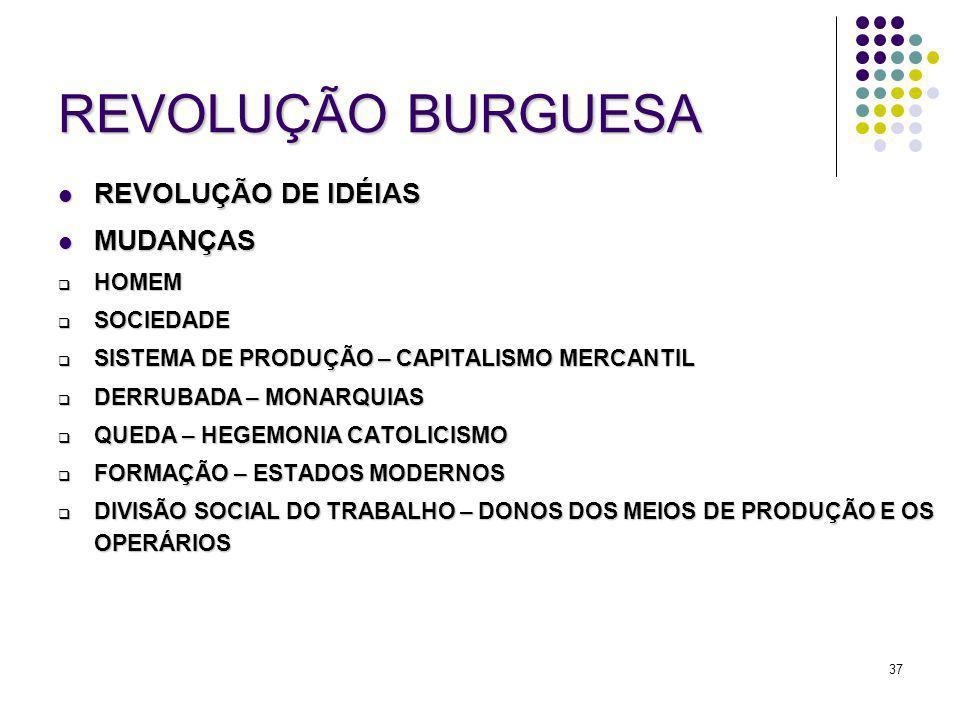 REVOLUÇÃO BURGUESA REVOLUÇÃO DE IDÉIAS MUDANÇAS HOMEM SOCIEDADE