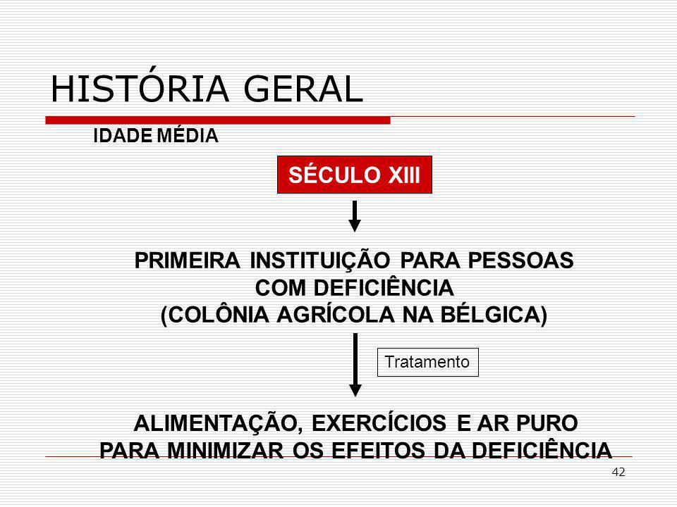 HISTÓRIA GERAL SÉCULO XIII PRIMEIRA INSTITUIÇÃO PARA PESSOAS