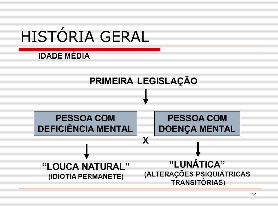 PESSOA COM DOENÇA MENTAL (ALTERAÇÕES PSIQUIÁTRICAS
