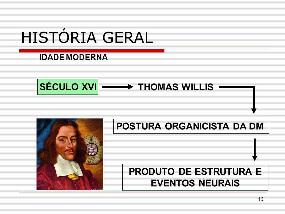 HISTÓRIA GERAL SÉCULO XVI THOMAS WILLIS POSTURA ORGANICISTA DA DM