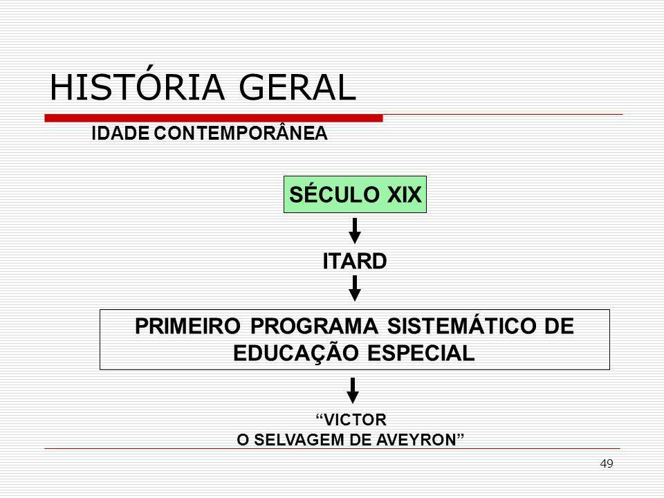 PRIMEIRO PROGRAMA SISTEMÁTICO DE EDUCAÇÃO ESPECIAL