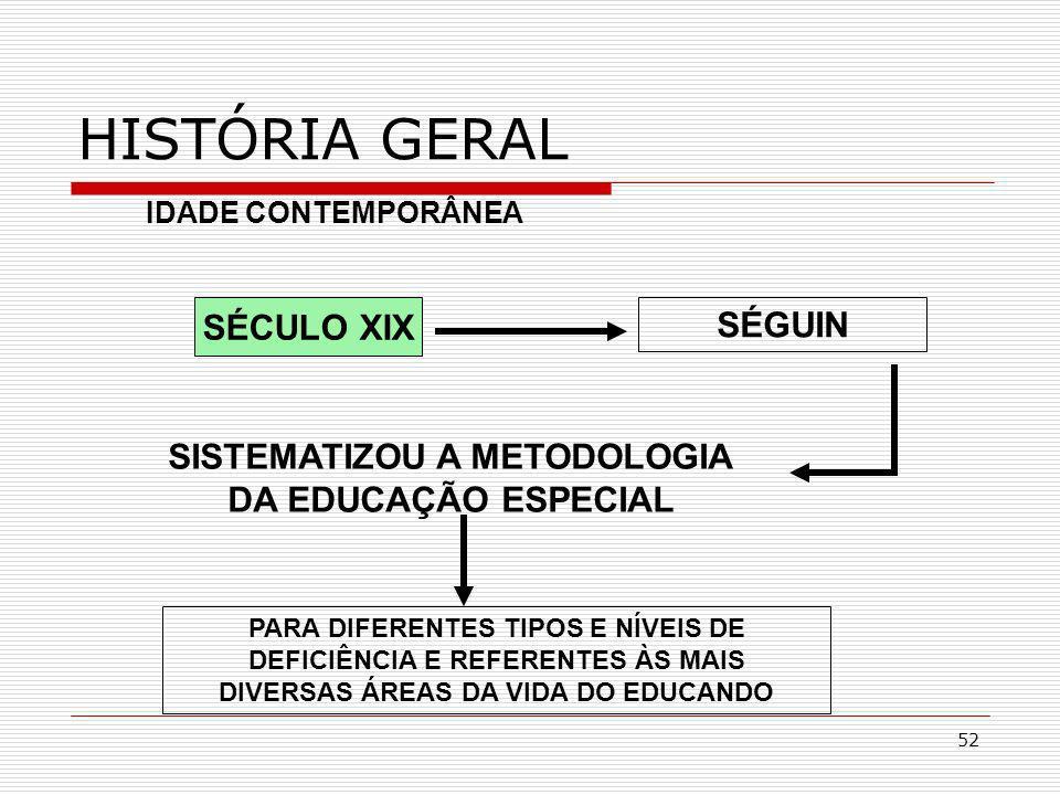 HISTÓRIA GERAL SÉCULO XIX SÉGUIN SISTEMATIZOU A METODOLOGIA