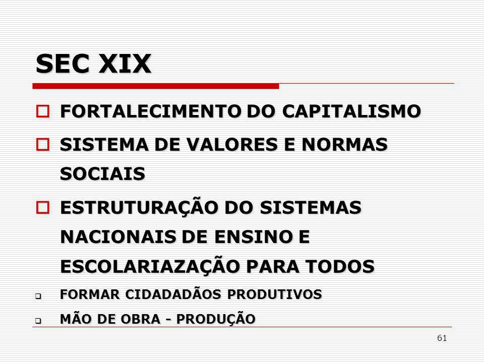 SEC XIX FORTALECIMENTO DO CAPITALISMO