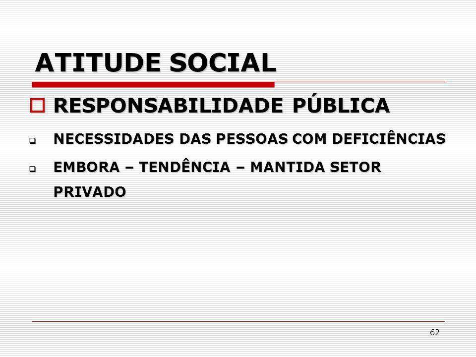 ATITUDE SOCIAL RESPONSABILIDADE PÚBLICA