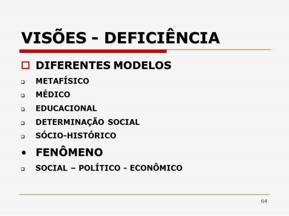 VISÕES - DEFICIÊNCIA DIFERENTES MODELOS FENÔMENO METAFÍSICO MÉDICO