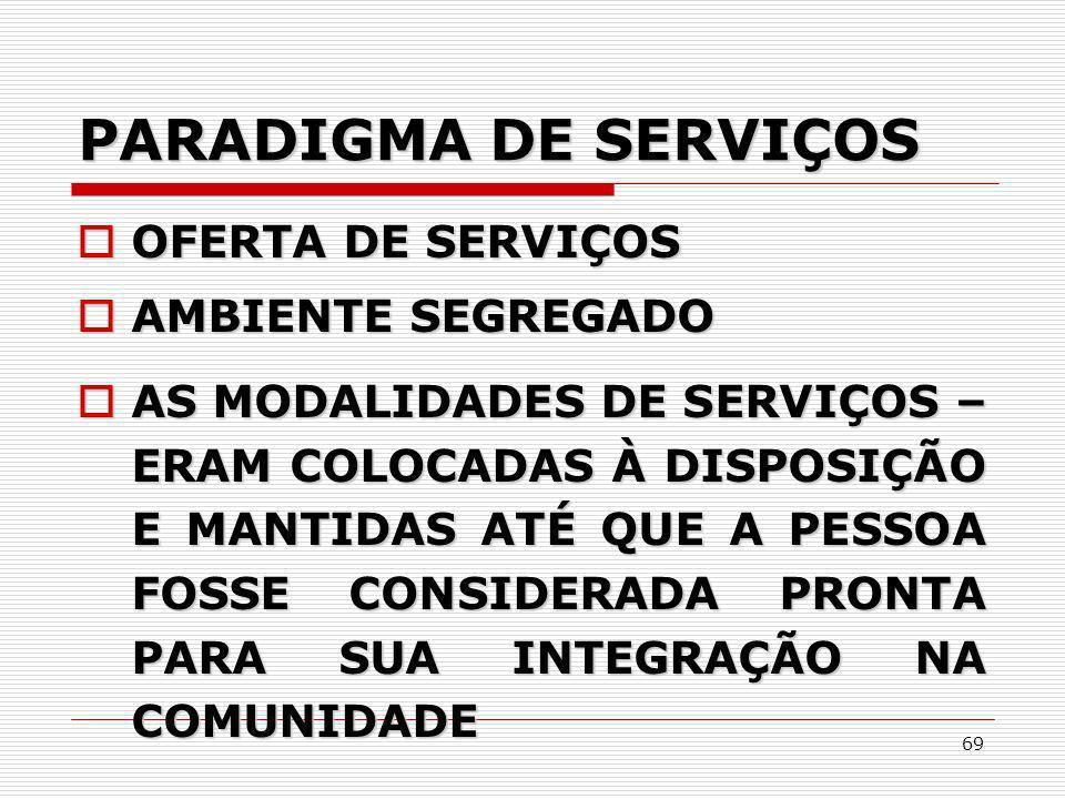 PARADIGMA DE SERVIÇOS OFERTA DE SERVIÇOS AMBIENTE SEGREGADO