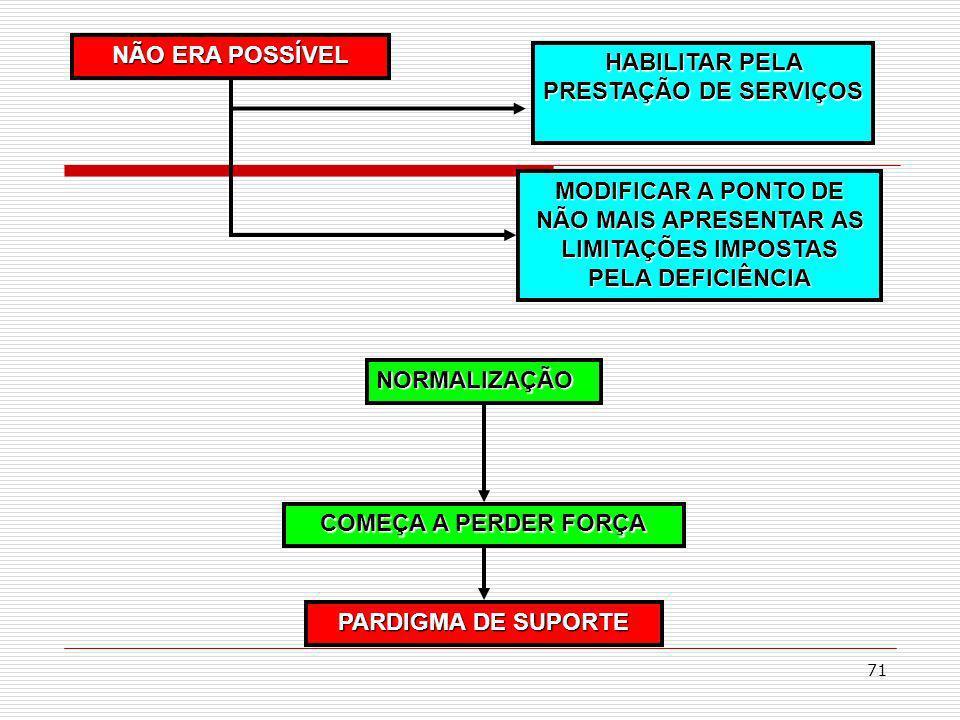 HABILITAR PELA PRESTAÇÃO DE SERVIÇOS