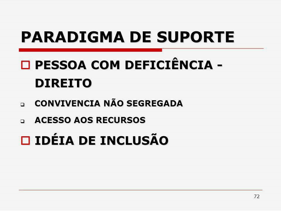 PARADIGMA DE SUPORTE PESSOA COM DEFICIÊNCIA - DIREITO