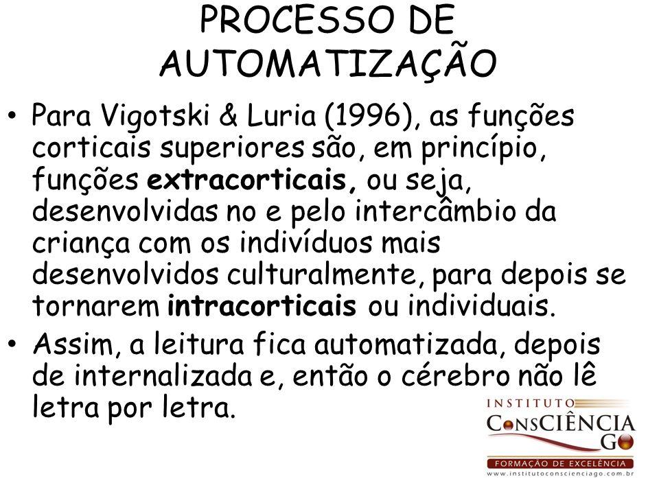 PROCESSO DE AUTOMATIZAÇÃO