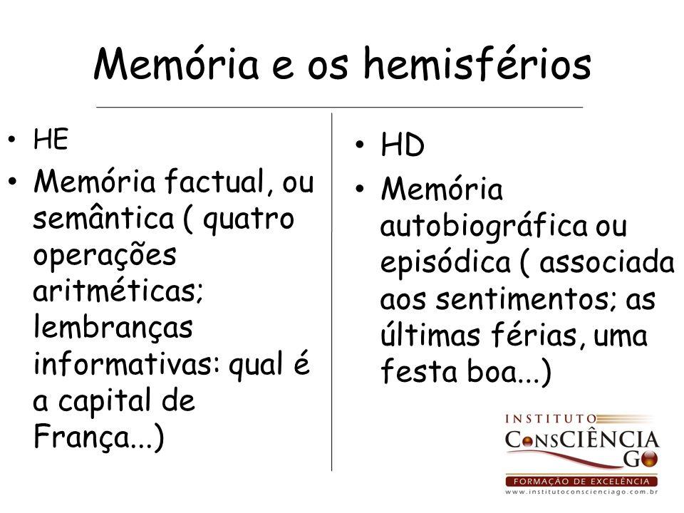 Memória e os hemisférios