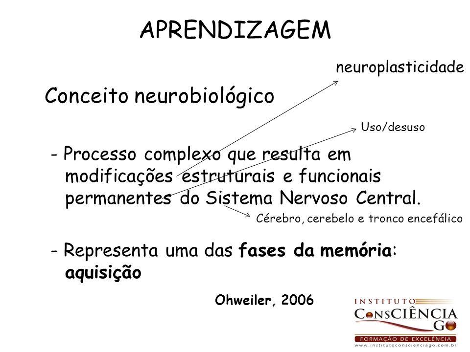 APRENDIZAGEM Conceito neurobiológico