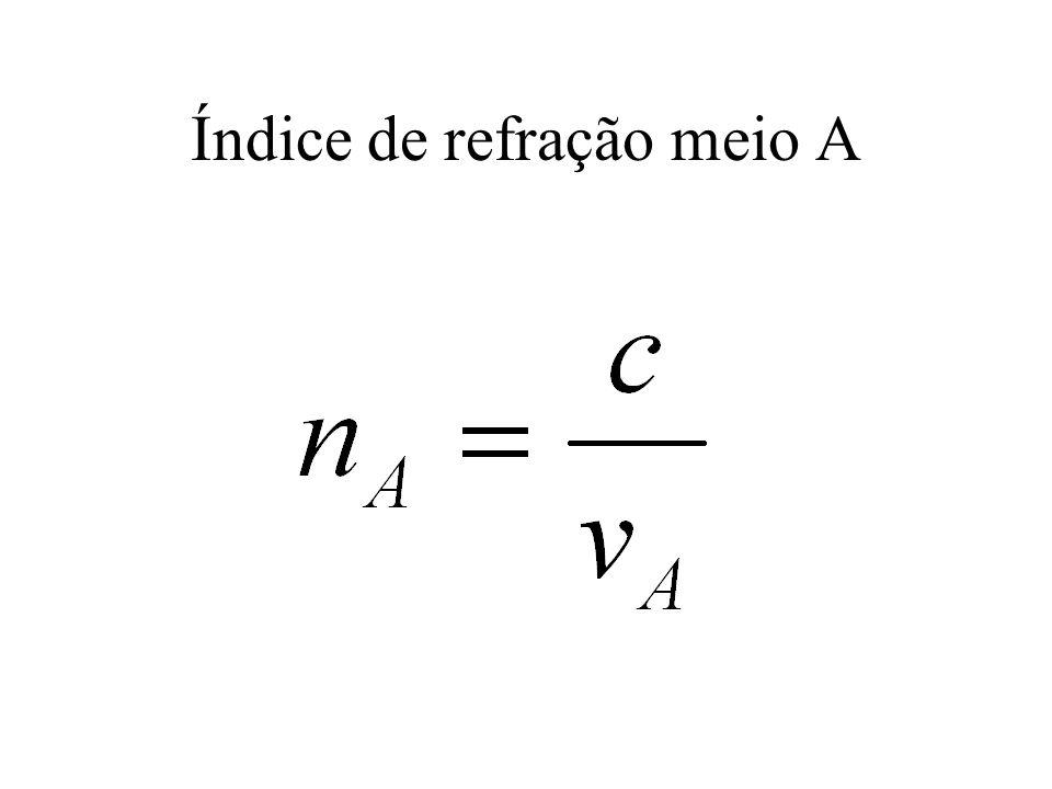Índice de refração meio A